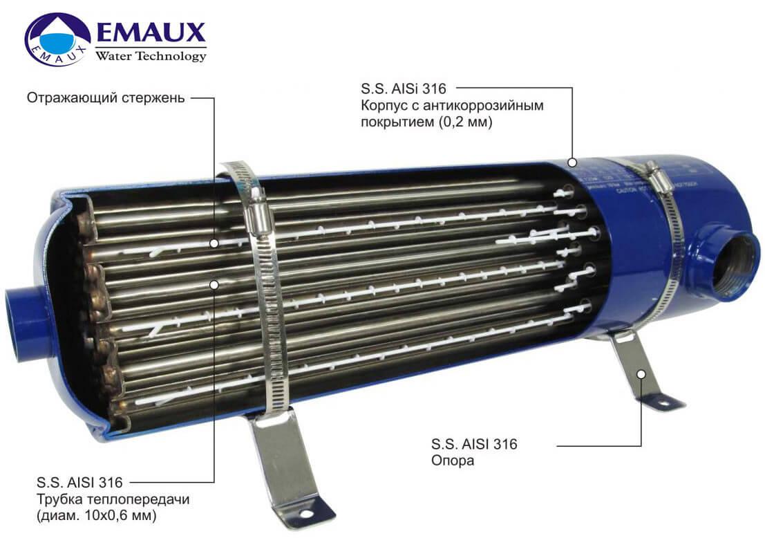 Теплообменник для бассейнов устройство Подогреватель высокого давления ПВ 50/180 Сарапул